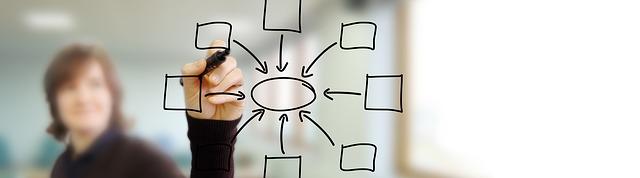 理念や業務内容理解